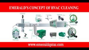 HVAC Concept